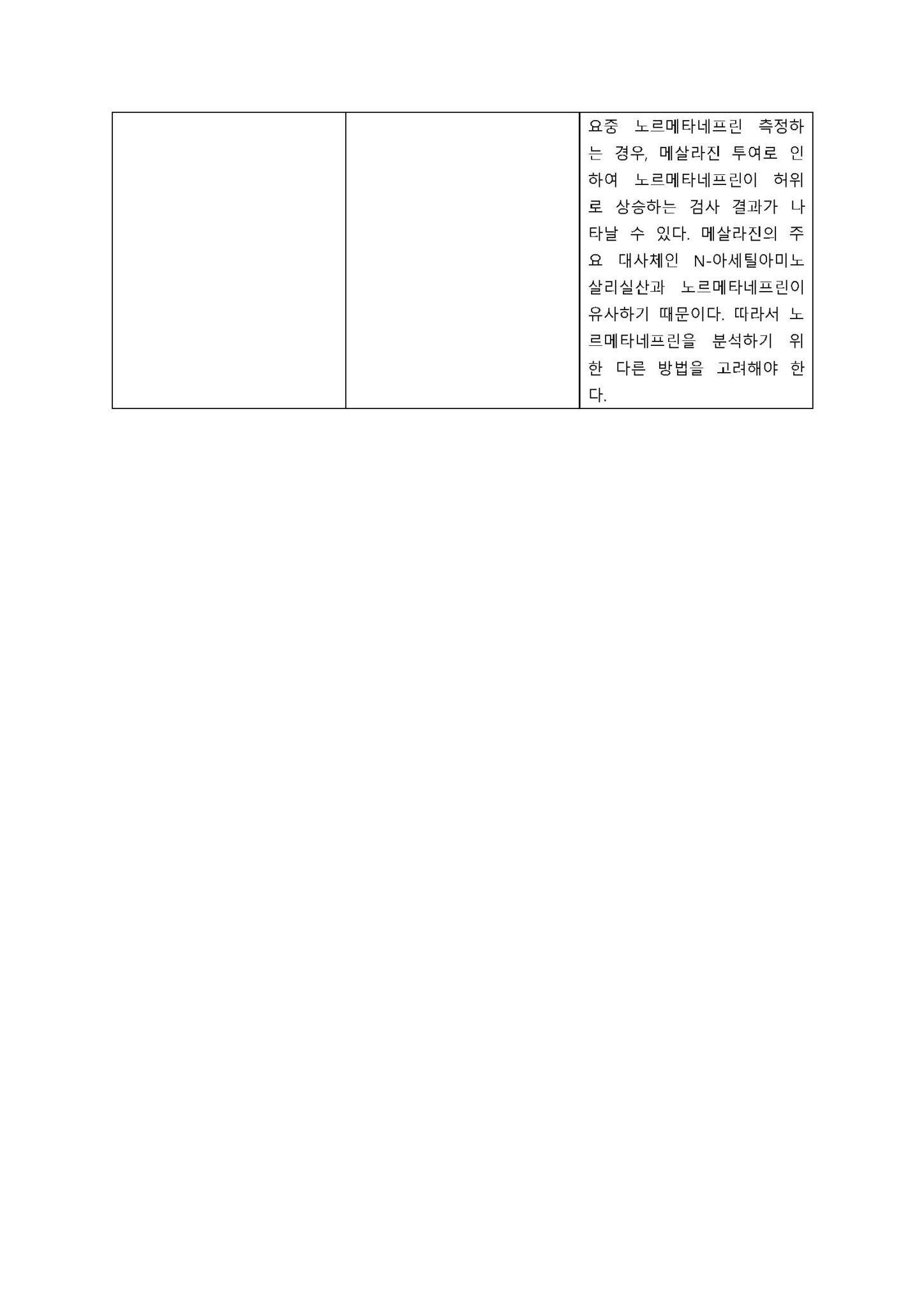 펜타사서방정1g 변경일 2017.04.15
