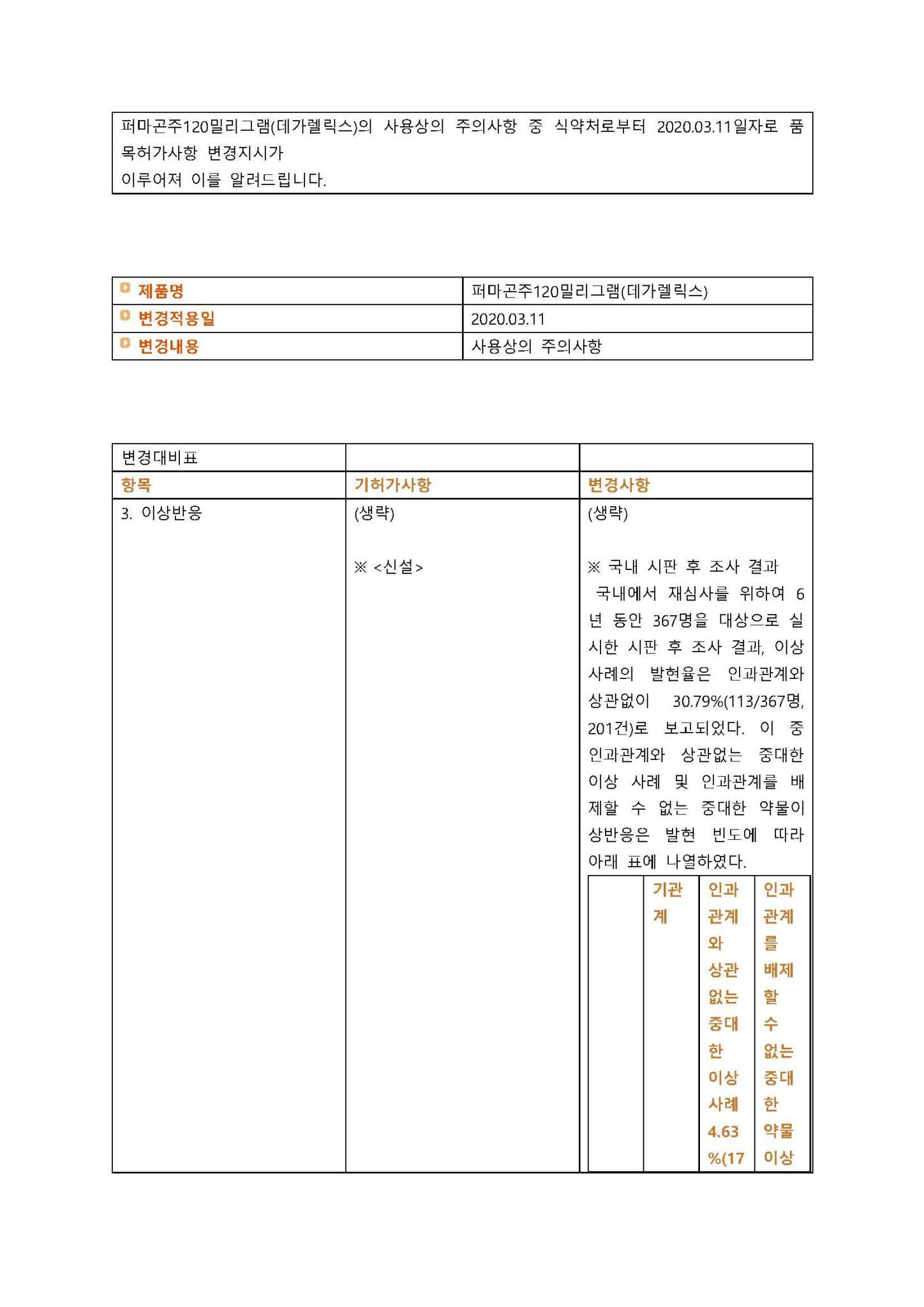 퍼마곤주 120밀리그램 변경일 2020.03.11
